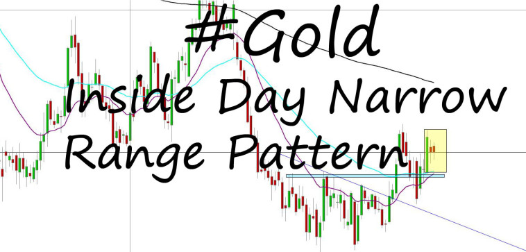 Gold Inside Day Nar­row Range Pat­tern
