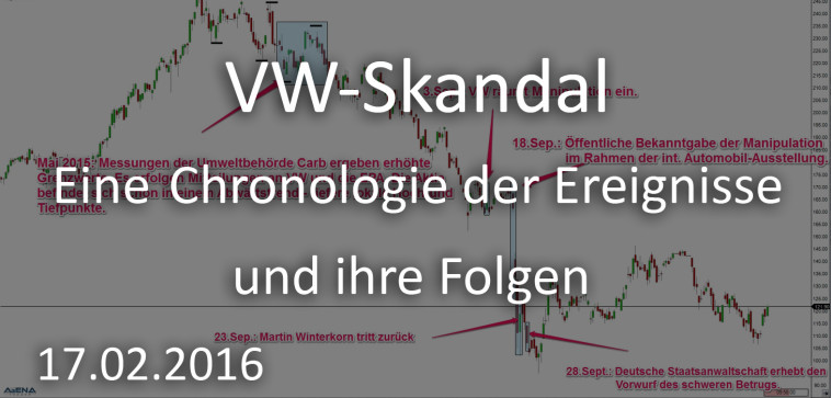 vw-skandal-feature-image