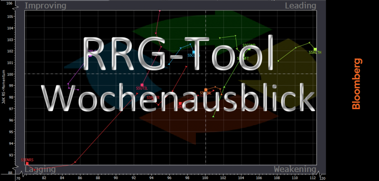 RRG Tool Feature Image
